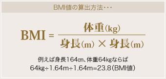 BMI値算出